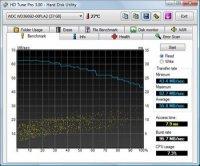 HD Tune Pro - программа для тестирования жестких дисков SCSI, SATA или IDE скачать