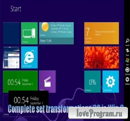 Complete set transformations OS is Win 8