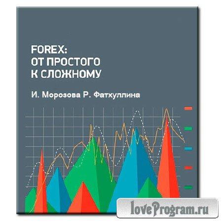 Скачать forex от простого к сложному скачать валютный и фондовый рынок forex