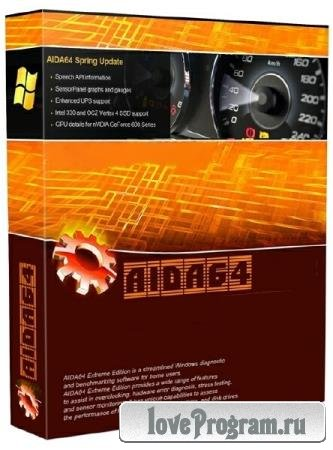 AIDA64 Extreme/Engineer/Business/Network Audit 6.25.5400 Final RePack & Portable by TryRooM